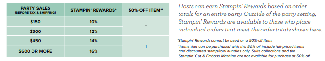 Stampin Rewards